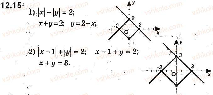 9-algebra-ag-merzlyak-vb-polonskij-ms-yakir-2017-pogliblene-vivchennya--3-rivnyannya-z-dvoma-zminnimi-ta-yihni-sistemi-12-rivnyannya-z-dvoma-zminnimi-ta-jogo-grafik-15.jpg