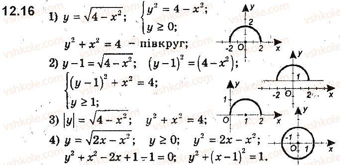 9-algebra-ag-merzlyak-vb-polonskij-ms-yakir-2017-pogliblene-vivchennya--3-rivnyannya-z-dvoma-zminnimi-ta-yihni-sistemi-12-rivnyannya-z-dvoma-zminnimi-ta-jogo-grafik-16.jpg