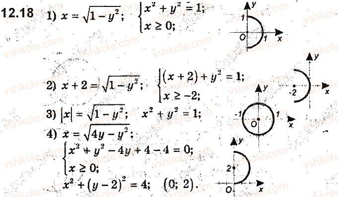 9-algebra-ag-merzlyak-vb-polonskij-ms-yakir-2017-pogliblene-vivchennya--3-rivnyannya-z-dvoma-zminnimi-ta-yihni-sistemi-12-rivnyannya-z-dvoma-zminnimi-ta-jogo-grafik-18.jpg
