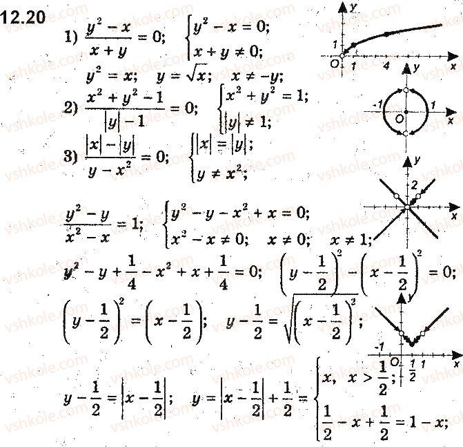 9-algebra-ag-merzlyak-vb-polonskij-ms-yakir-2017-pogliblene-vivchennya--3-rivnyannya-z-dvoma-zminnimi-ta-yihni-sistemi-12-rivnyannya-z-dvoma-zminnimi-ta-jogo-grafik-20.jpg