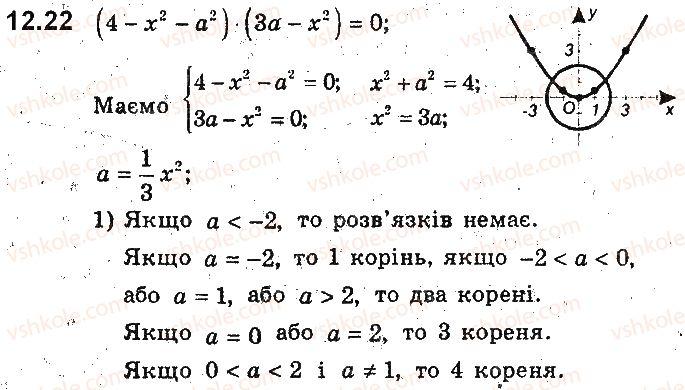 9-algebra-ag-merzlyak-vb-polonskij-ms-yakir-2017-pogliblene-vivchennya--3-rivnyannya-z-dvoma-zminnimi-ta-yihni-sistemi-12-rivnyannya-z-dvoma-zminnimi-ta-jogo-grafik-22.jpg
