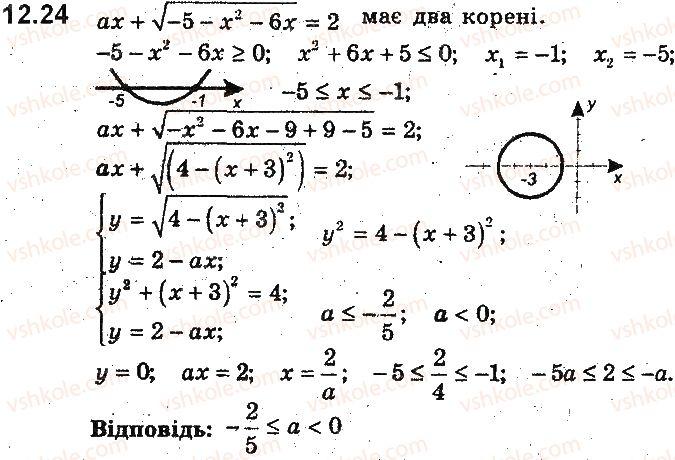 9-algebra-ag-merzlyak-vb-polonskij-ms-yakir-2017-pogliblene-vivchennya--3-rivnyannya-z-dvoma-zminnimi-ta-yihni-sistemi-12-rivnyannya-z-dvoma-zminnimi-ta-jogo-grafik-24.jpg