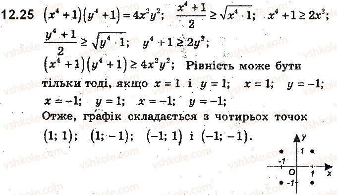 9-algebra-ag-merzlyak-vb-polonskij-ms-yakir-2017-pogliblene-vivchennya--3-rivnyannya-z-dvoma-zminnimi-ta-yihni-sistemi-12-rivnyannya-z-dvoma-zminnimi-ta-jogo-grafik-25.jpg