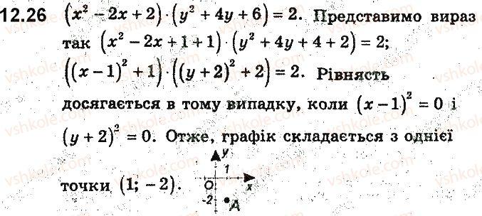 9-algebra-ag-merzlyak-vb-polonskij-ms-yakir-2017-pogliblene-vivchennya--3-rivnyannya-z-dvoma-zminnimi-ta-yihni-sistemi-12-rivnyannya-z-dvoma-zminnimi-ta-jogo-grafik-26.jpg