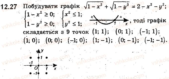 9-algebra-ag-merzlyak-vb-polonskij-ms-yakir-2017-pogliblene-vivchennya--3-rivnyannya-z-dvoma-zminnimi-ta-yihni-sistemi-12-rivnyannya-z-dvoma-zminnimi-ta-jogo-grafik-27.jpg