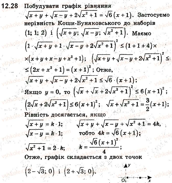 9-algebra-ag-merzlyak-vb-polonskij-ms-yakir-2017-pogliblene-vivchennya--3-rivnyannya-z-dvoma-zminnimi-ta-yihni-sistemi-12-rivnyannya-z-dvoma-zminnimi-ta-jogo-grafik-28.jpg