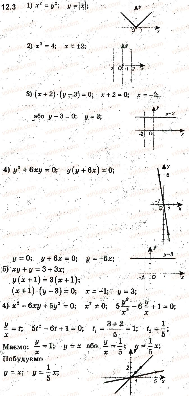 9-algebra-ag-merzlyak-vb-polonskij-ms-yakir-2017-pogliblene-vivchennya--3-rivnyannya-z-dvoma-zminnimi-ta-yihni-sistemi-12-rivnyannya-z-dvoma-zminnimi-ta-jogo-grafik-3.jpg
