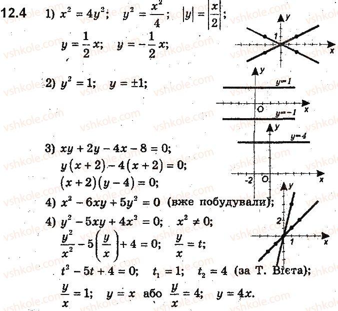 9-algebra-ag-merzlyak-vb-polonskij-ms-yakir-2017-pogliblene-vivchennya--3-rivnyannya-z-dvoma-zminnimi-ta-yihni-sistemi-12-rivnyannya-z-dvoma-zminnimi-ta-jogo-grafik-4.jpg