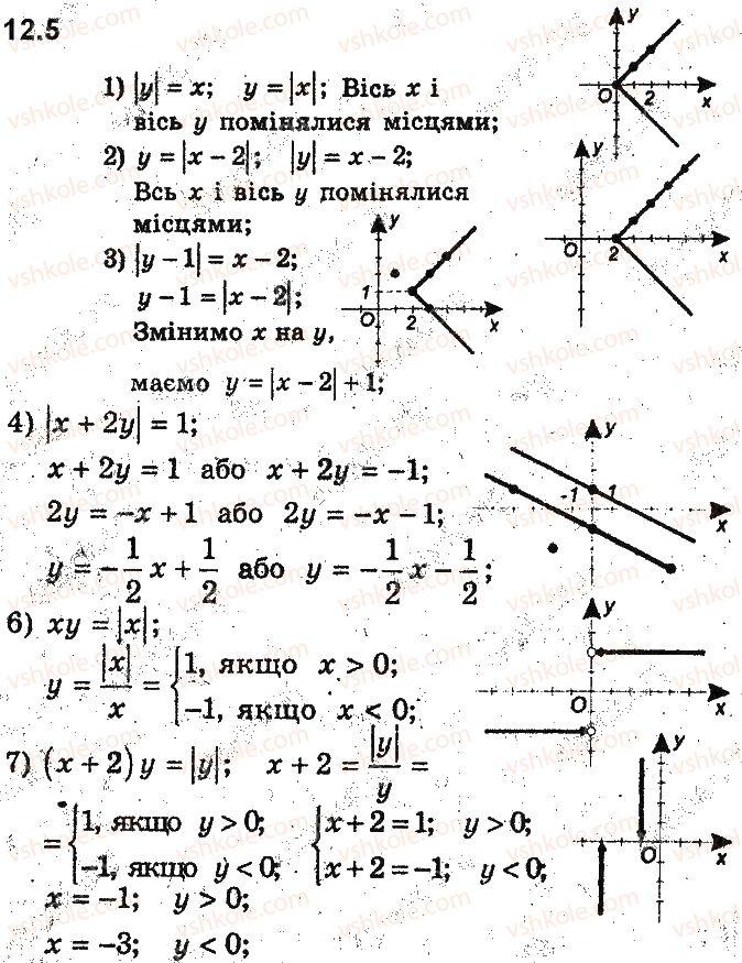 9-algebra-ag-merzlyak-vb-polonskij-ms-yakir-2017-pogliblene-vivchennya--3-rivnyannya-z-dvoma-zminnimi-ta-yihni-sistemi-12-rivnyannya-z-dvoma-zminnimi-ta-jogo-grafik-5.jpg