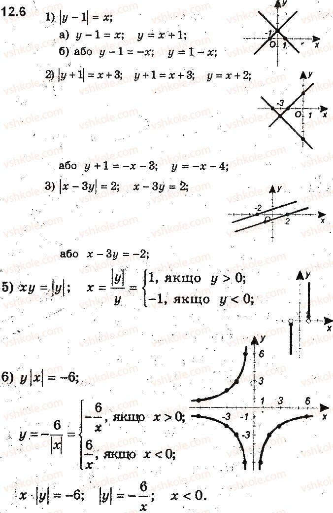 9-algebra-ag-merzlyak-vb-polonskij-ms-yakir-2017-pogliblene-vivchennya--3-rivnyannya-z-dvoma-zminnimi-ta-yihni-sistemi-12-rivnyannya-z-dvoma-zminnimi-ta-jogo-grafik-6.jpg