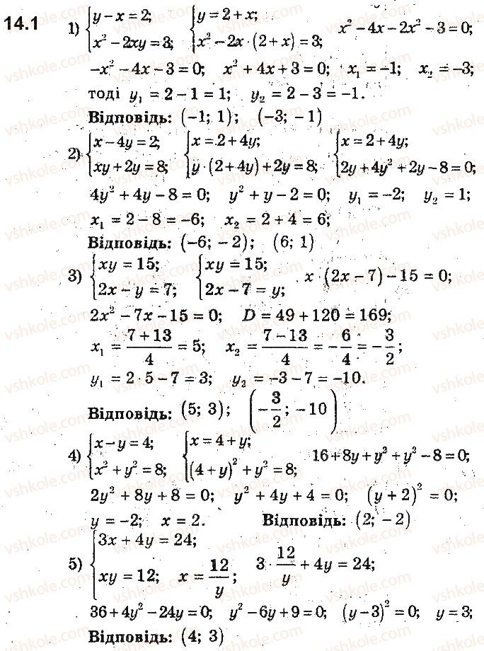 9-algebra-ag-merzlyak-vb-polonskij-ms-yakir-2017-pogliblene-vivchennya--3-rivnyannya-z-dvoma-zminnimi-ta-yihni-sistemi-14-rozvyazuvannya-sistem-rivnyan-iz-dvoma-zminnimi-metodom-pidstanovki-i-metodami-dodavannya-ta-mnozhe1.jpg