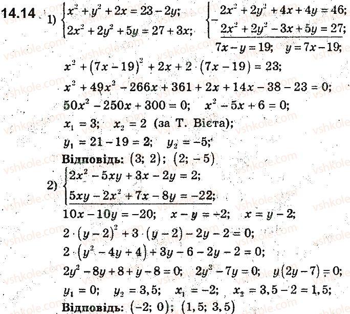 9-algebra-ag-merzlyak-vb-polonskij-ms-yakir-2017-pogliblene-vivchennya--3-rivnyannya-z-dvoma-zminnimi-ta-yihni-sistemi-14-rozvyazuvannya-sistem-rivnyan-iz-dvoma-zminnimi-metodom-pidstanovki-i-metodami-dodavannya-ta-mnozhe14.jpg