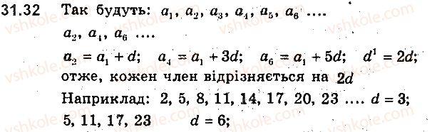 9-algebra-ag-merzlyak-vb-polonskij-ms-yakir-2017-pogliblene-vivchennya--7-chislovi-poslidovnosti-31-arifmetichna-progresiya-32.jpg