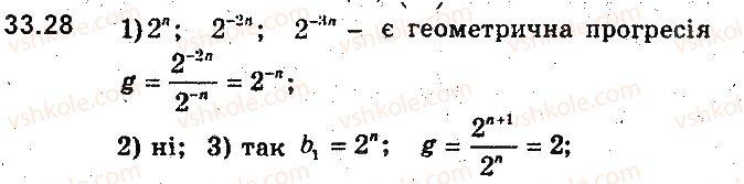 9-algebra-ag-merzlyak-vb-polonskij-ms-yakir-2017-pogliblene-vivchennya--7-chislovi-poslidovnosti-33-geometrichna-progresiya-28.jpg