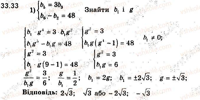 9-algebra-ag-merzlyak-vb-polonskij-ms-yakir-2017-pogliblene-vivchennya--7-chislovi-poslidovnosti-33-geometrichna-progresiya-33.jpg