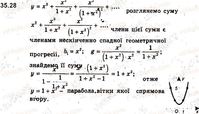9-algebra-ag-merzlyak-vb-polonskij-ms-yakir-2017-pogliblene-vivchennya--7-chislovi-poslidovnosti-35-uyavlennya-pro-granitsyu-poslidovnosti-28.jpg