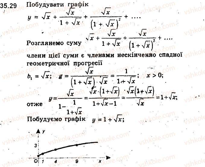 9-algebra-ag-merzlyak-vb-polonskij-ms-yakir-2017-pogliblene-vivchennya--7-chislovi-poslidovnosti-35-uyavlennya-pro-granitsyu-poslidovnosti-29.jpg