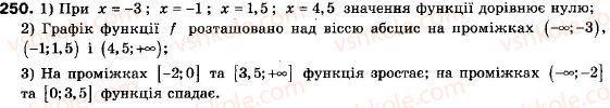 9-algebra-ag-merzlyak-vb-polonskij-ms-yakir-250