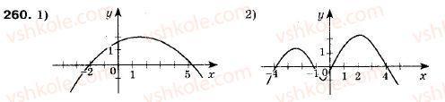 9-algebra-ag-merzlyak-vb-polonskij-ms-yakir-260
