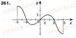 9-algebra-ag-merzlyak-vb-polonskij-ms-yakir-261
