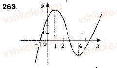9-algebra-ag-merzlyak-vb-polonskij-ms-yakir-263