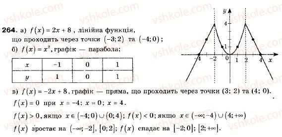 9-algebra-ag-merzlyak-vb-polonskij-ms-yakir-264