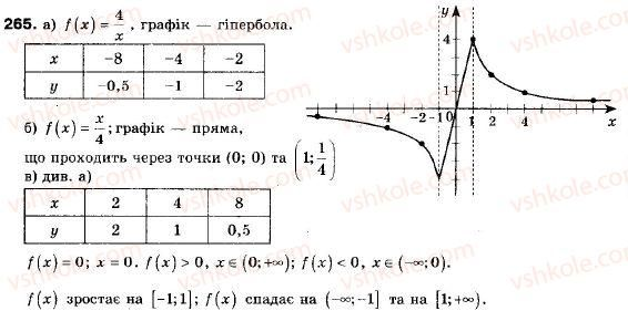 9-algebra-ag-merzlyak-vb-polonskij-ms-yakir-265