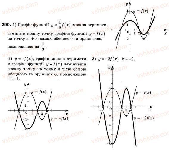 9-algebra-ag-merzlyak-vb-polonskij-ms-yakir-290