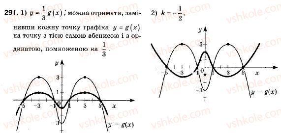 9-algebra-ag-merzlyak-vb-polonskij-ms-yakir-291