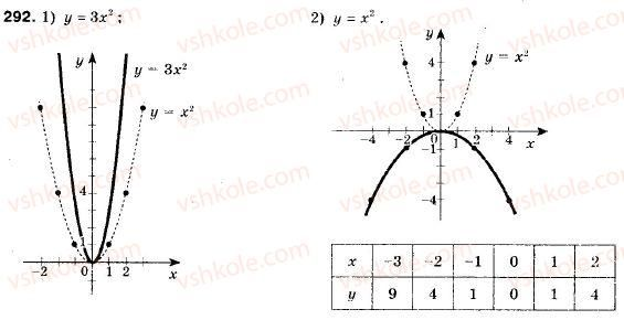 9-algebra-ag-merzlyak-vb-polonskij-ms-yakir-292