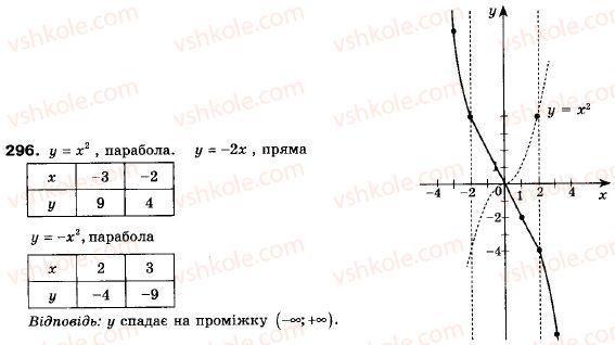 9-algebra-ag-merzlyak-vb-polonskij-ms-yakir-296