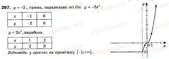 9-algebra-ag-merzlyak-vb-polonskij-ms-yakir-297