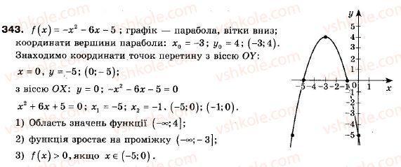 9-algebra-ag-merzlyak-vb-polonskij-ms-yakir-343