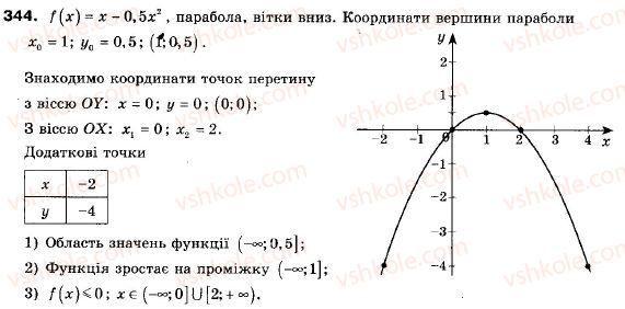 9-algebra-ag-merzlyak-vb-polonskij-ms-yakir-344