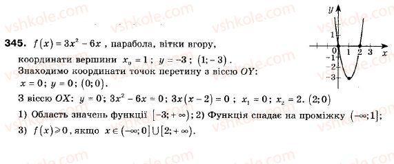 9-algebra-ag-merzlyak-vb-polonskij-ms-yakir-345