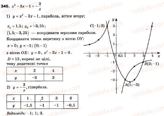 9-algebra-ag-merzlyak-vb-polonskij-ms-yakir-346