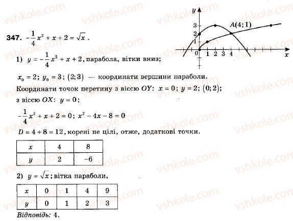 9-algebra-ag-merzlyak-vb-polonskij-ms-yakir-347