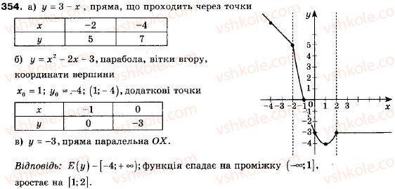 9-algebra-ag-merzlyak-vb-polonskij-ms-yakir-354