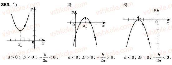 9-algebra-ag-merzlyak-vb-polonskij-ms-yakir-363