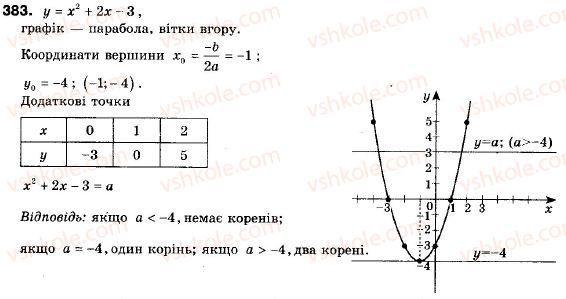 9-algebra-ag-merzlyak-vb-polonskij-ms-yakir-383