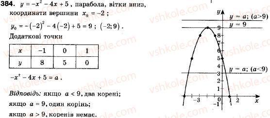 9-algebra-ag-merzlyak-vb-polonskij-ms-yakir-384