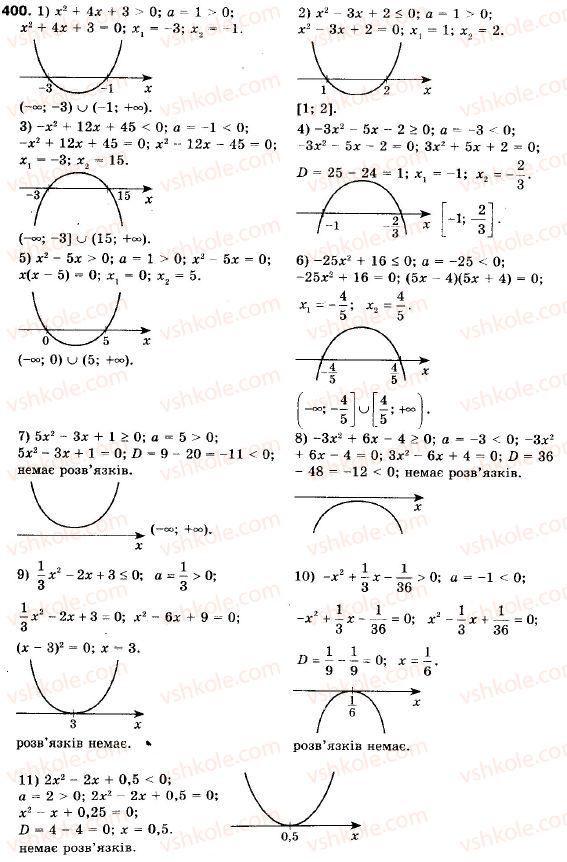 9-algebra-ag-merzlyak-vb-polonskij-ms-yakir-400