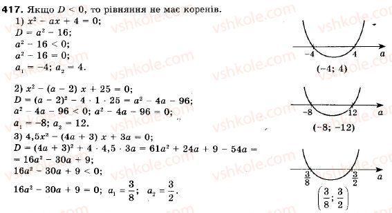 9-algebra-ag-merzlyak-vb-polonskij-ms-yakir-417