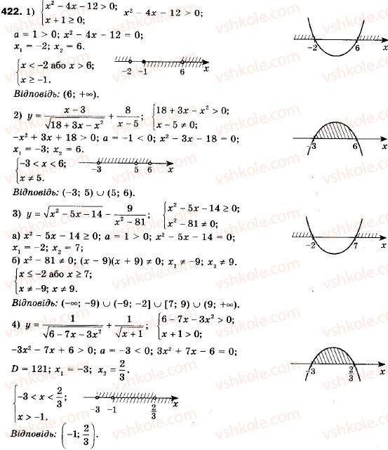 9-algebra-ag-merzlyak-vb-polonskij-ms-yakir-422
