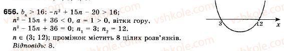9-algebra-ag-merzlyak-vb-polonskij-ms-yakir-656