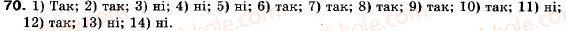 9-algebra-ag-merzlyak-vb-polonskij-ms-yakir-70