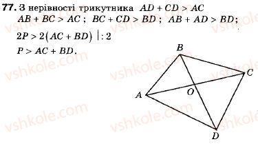 9-algebra-ag-merzlyak-vb-polonskij-ms-yakir-77