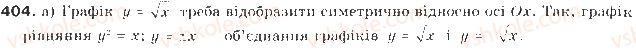 9-algebra-gp-bevz-vg-bevz-2009--kvadratichna-funktsiya-10-peretvorennya-grafikiv-funktsij-404-rnd6365.jpg