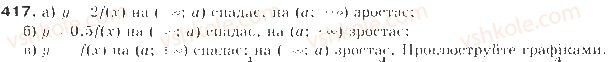 9-algebra-gp-bevz-vg-bevz-2009--kvadratichna-funktsiya-10-peretvorennya-grafikiv-funktsij-417-rnd6539.jpg