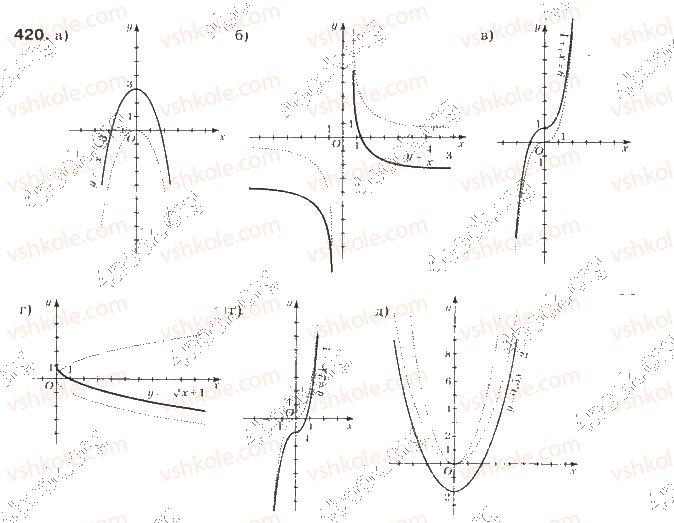 9-algebra-gp-bevz-vg-bevz-2009--kvadratichna-funktsiya-10-peretvorennya-grafikiv-funktsij-420-rnd3112.jpg